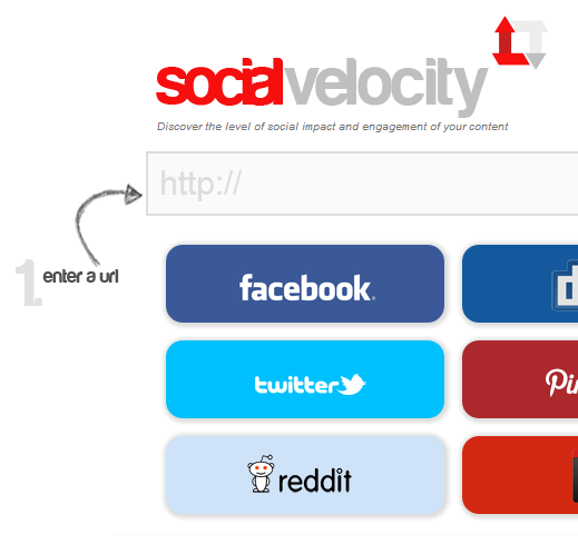 Social Velocity - Discover the social reach of your content