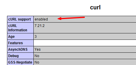 Enabling CURL in PHP (PHP ini, WAMP, XAMPP, Ubuntu) - Tom Jepson